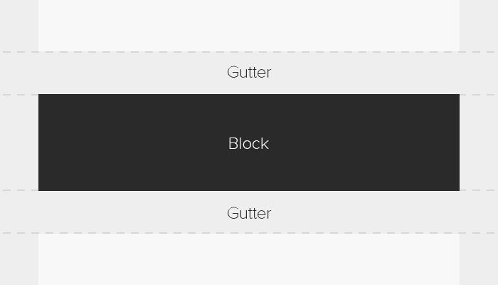 features block gutter